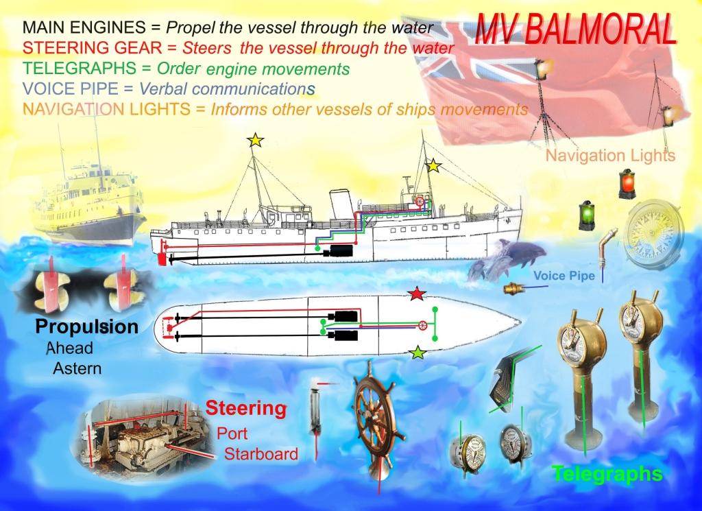 MV Balmoral Educational Factsheet J