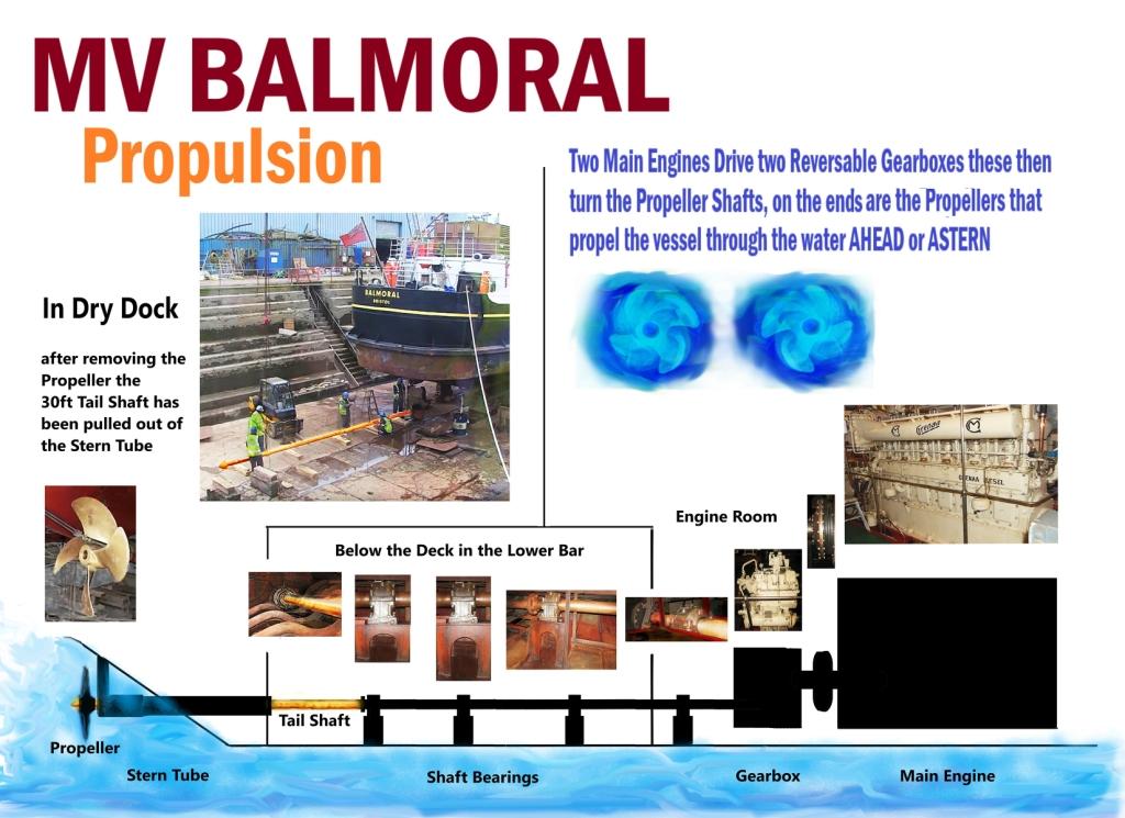 MV Balmoral Educational Factsheet I