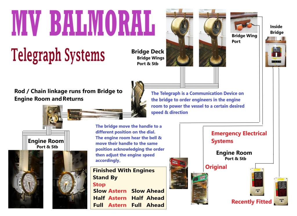 MV Balmoral Educational Factsheet H