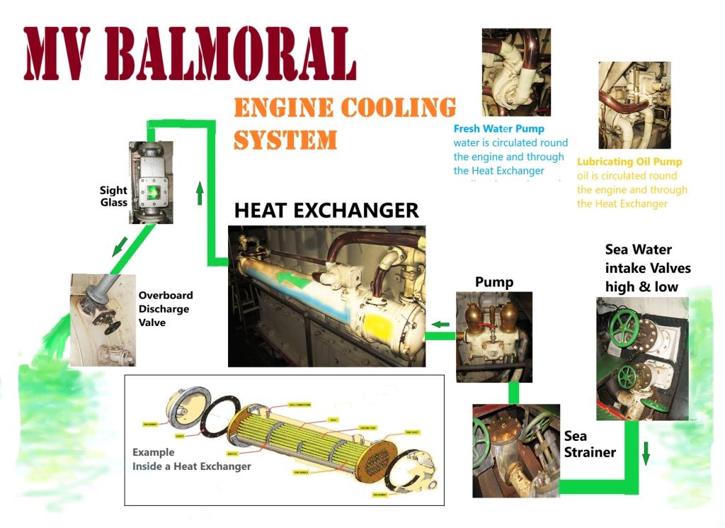 MV Balmoral Educational Factsheet F