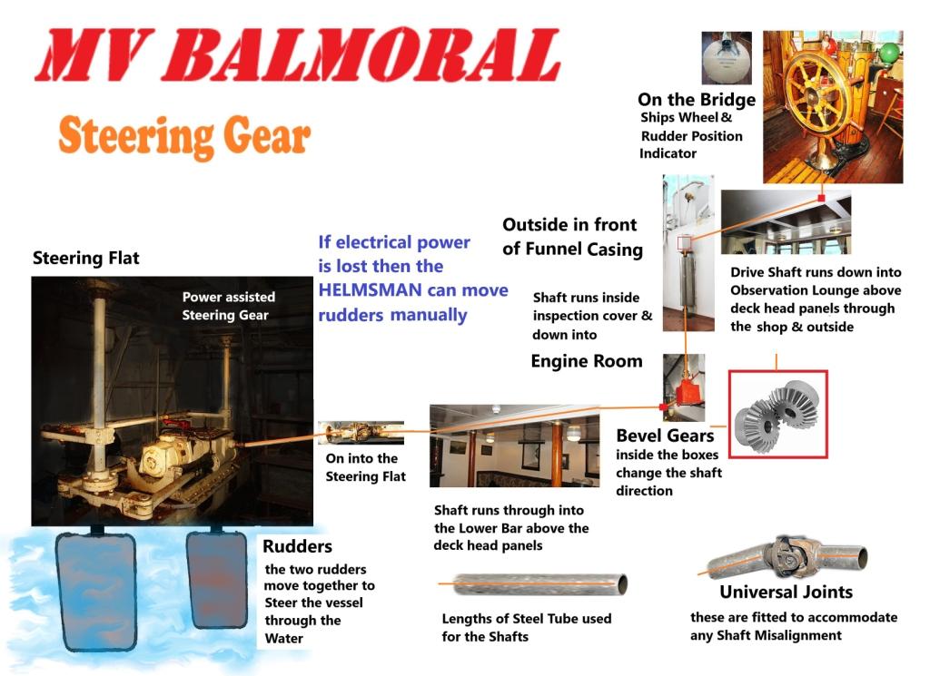 MV Balmoral Educational Factsheet C